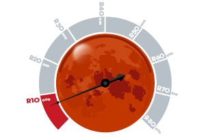 mars barometer R7,5k